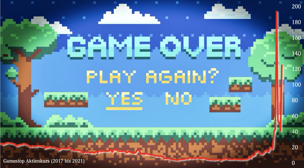 GameStop oder Game over? Ein Beitrag von David Houdek von der Capitell AG